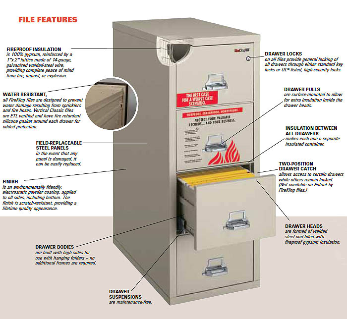 Fire King Filing Cabinets Lock Cabinets Matttroy